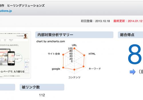 サロンホームページを検索上位にするためのオススメツール