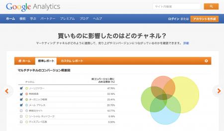 サロンのホームページ制作 サロンのホームページ制作 Healing Solutions-なにはともあれ、GoogleAnalytics(アクセス解析)