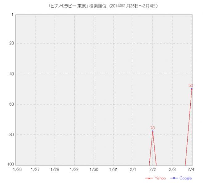 スクリーンショット 2014-02-04 6.44.04