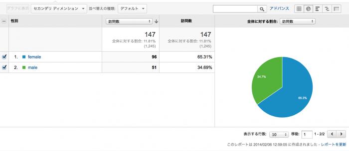 スクリーンショット 2014-02-06 12.59.14
