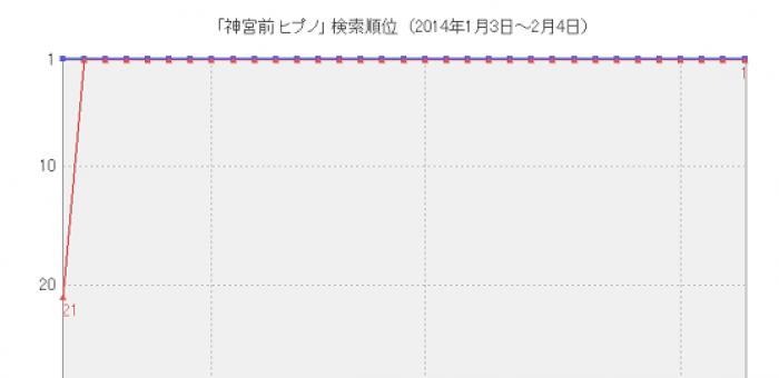 スクリーンショット 2014-02-04 6.38.32