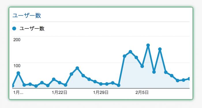 スクリーンショット 2014-02-14 12.42.33