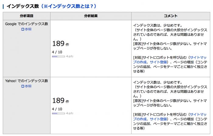スクリーンショット 2014-04-08 19.35.29