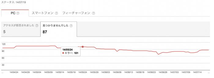 スクリーンショット 2014-07-21 0.10.11