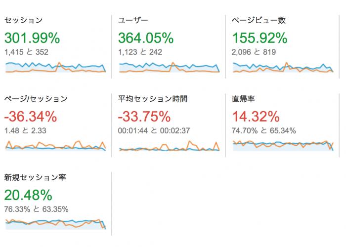 スクリーンショット 2014-09-16 15.50.45