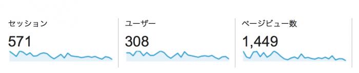 スクリーンショット 2015-01-25 2.40.20