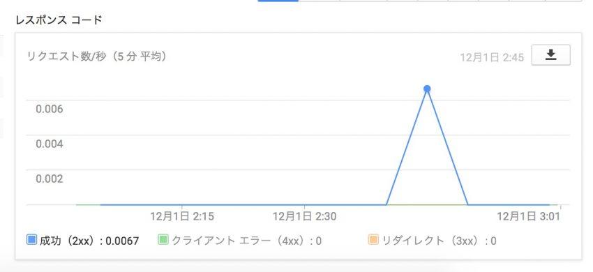 スクリーンショット 2015-12-01 3.01.32