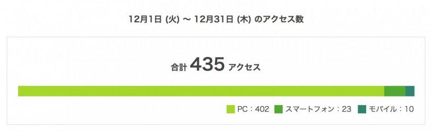 スクリーンショット 2016-01-17 12.33.58
