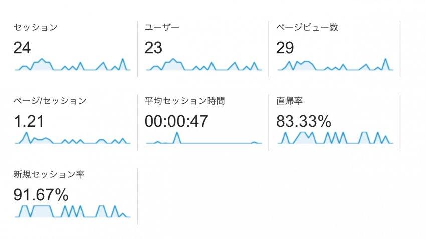 スクリーンショット 2016-01-17 12.34.29