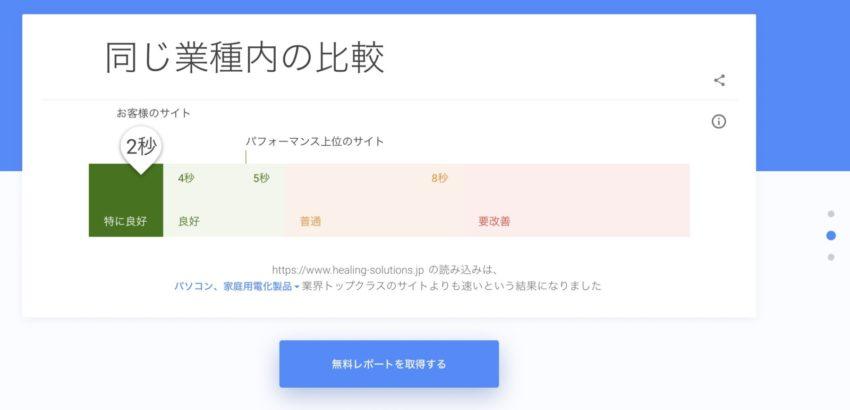 image-ホームページの表示速度が、検索順位の評価の1つになる | WordPressを使ったホームページヒーリングソリューションズ